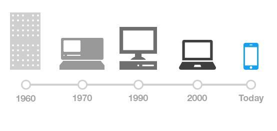 computer-evoluzione.jpg